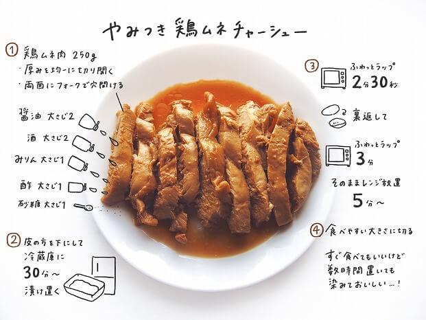 彼氏ウケ最高です。電子レンジで完成「やみつき鶏ムネチャーシュー」【もちのおえかきレシピvol.2...